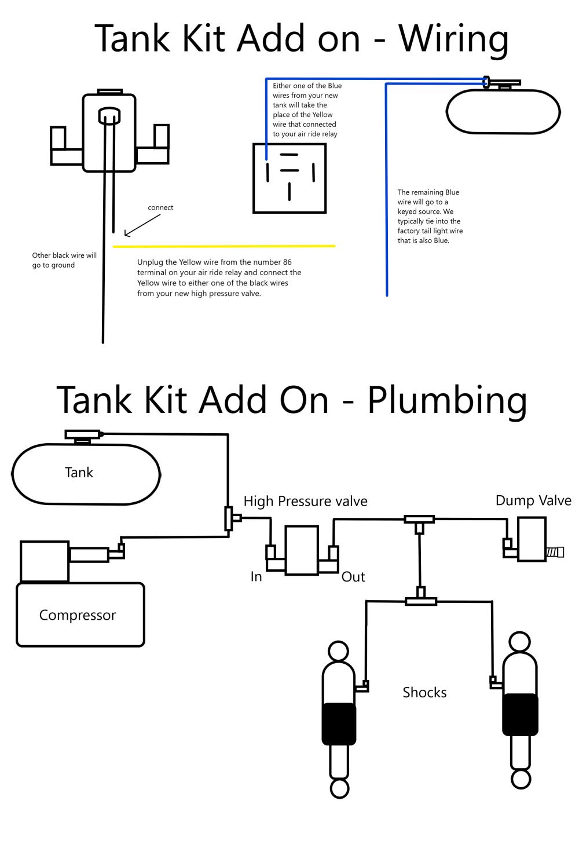 medium resolution of jnr designed crash bar to air tank wiring and plumbing diagram