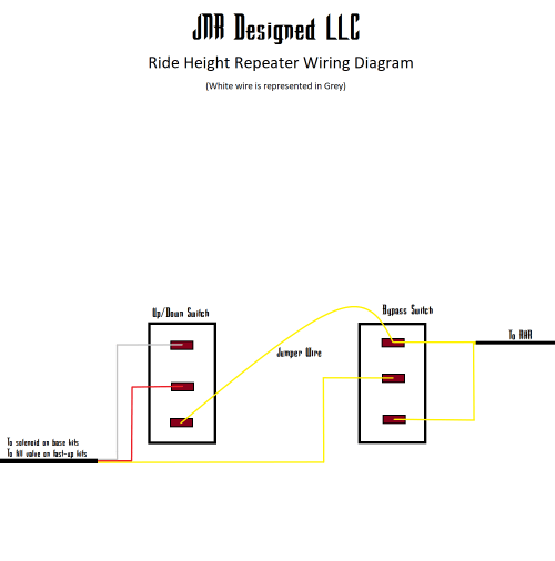 small resolution of jnr designed standard ride height repeater wiring diagram