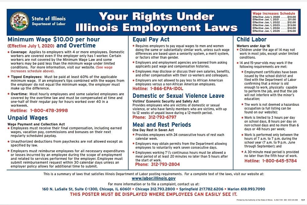 idol illinois employers must provide