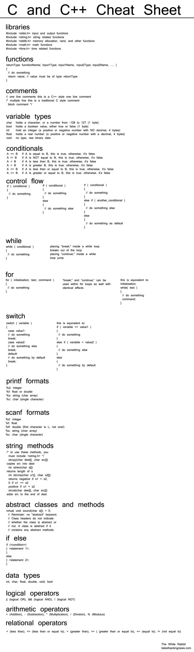 C programming notes jnvu bsc