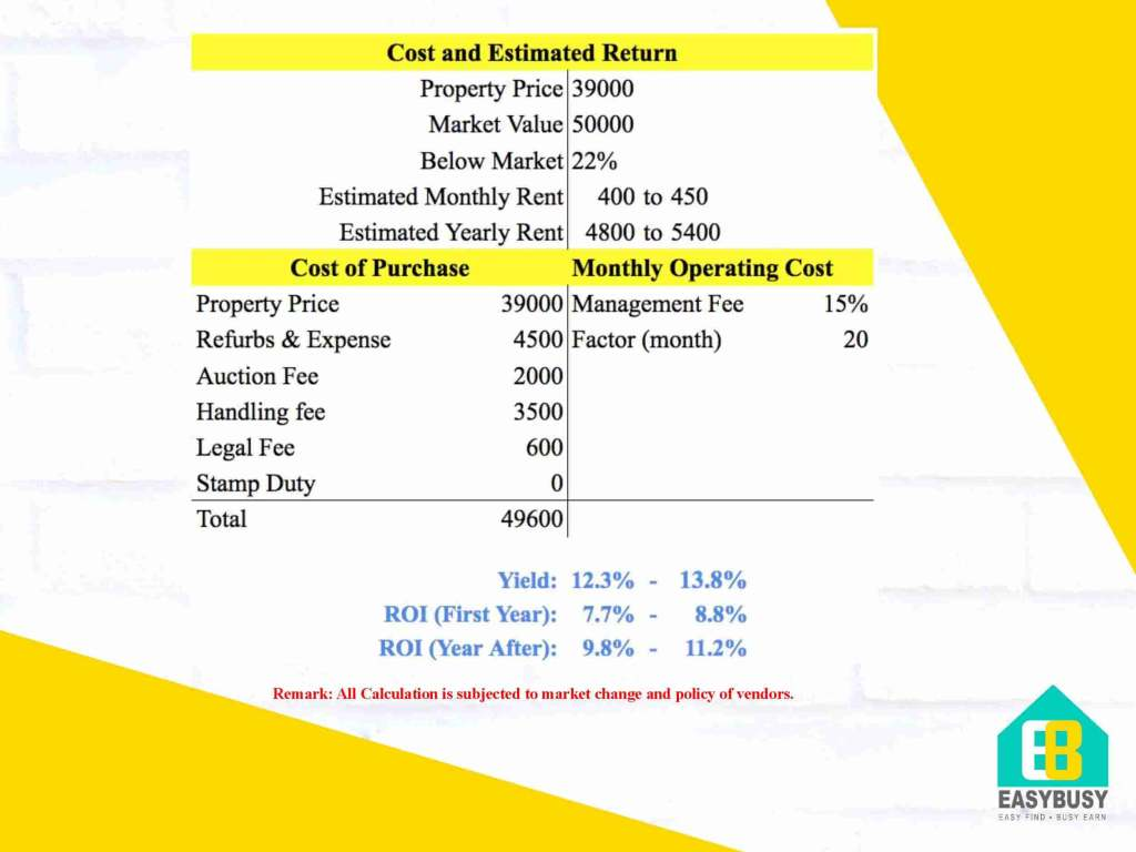 20200731 | Cost & Estimated Return of UK Property Investment | JiaYu