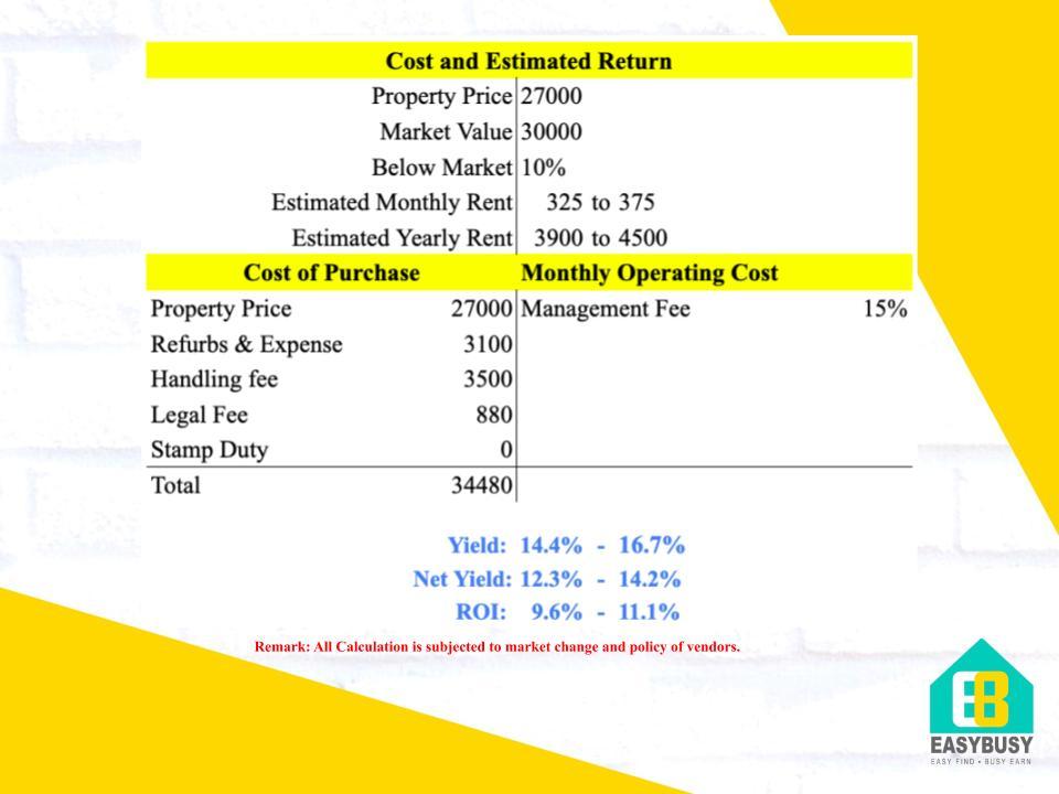 20200815 | Cost & Estimated Return of UK Property Investment | JiaYu