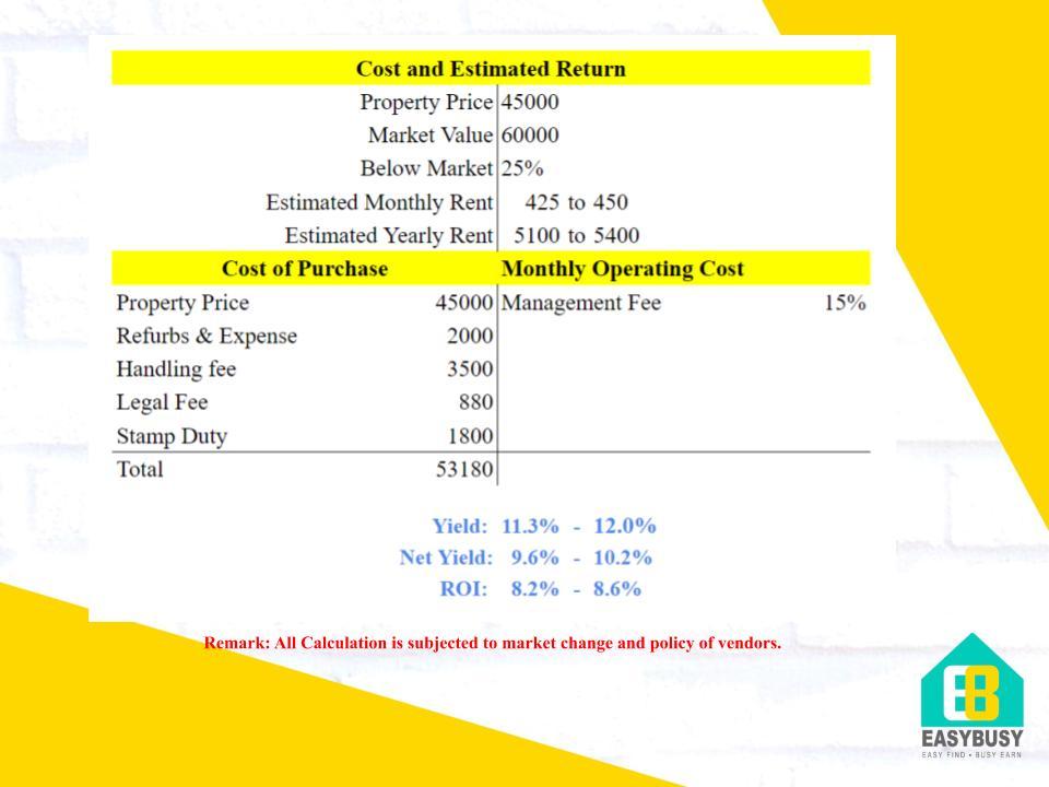 20200828-1 | Cost & Estimated Return of UK Property Investment | JiaYu