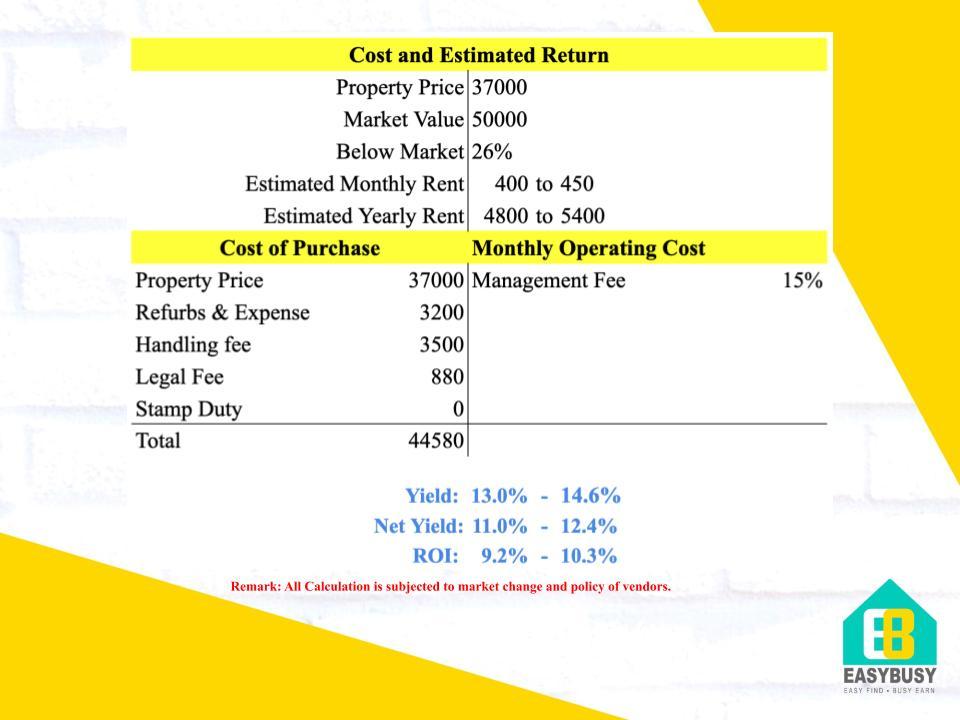 20200828-2 | Cost & Estimated Return of UK Property Investment | JiaYu