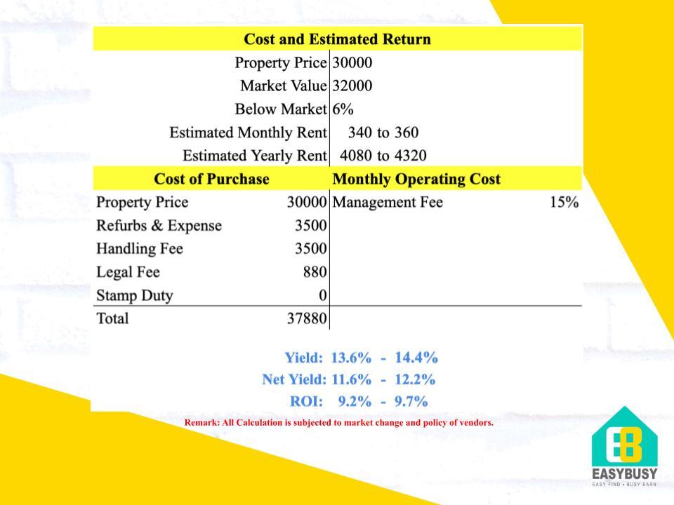 20200907 | Cost & Estimated Return of UK Property Investment | JiaYu