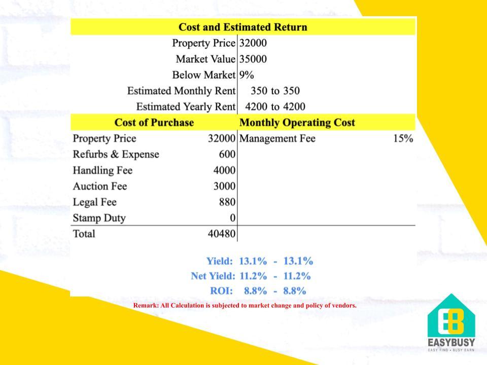 20200901 | Cost & Estimated Return of UK Property Investment | JiaYu