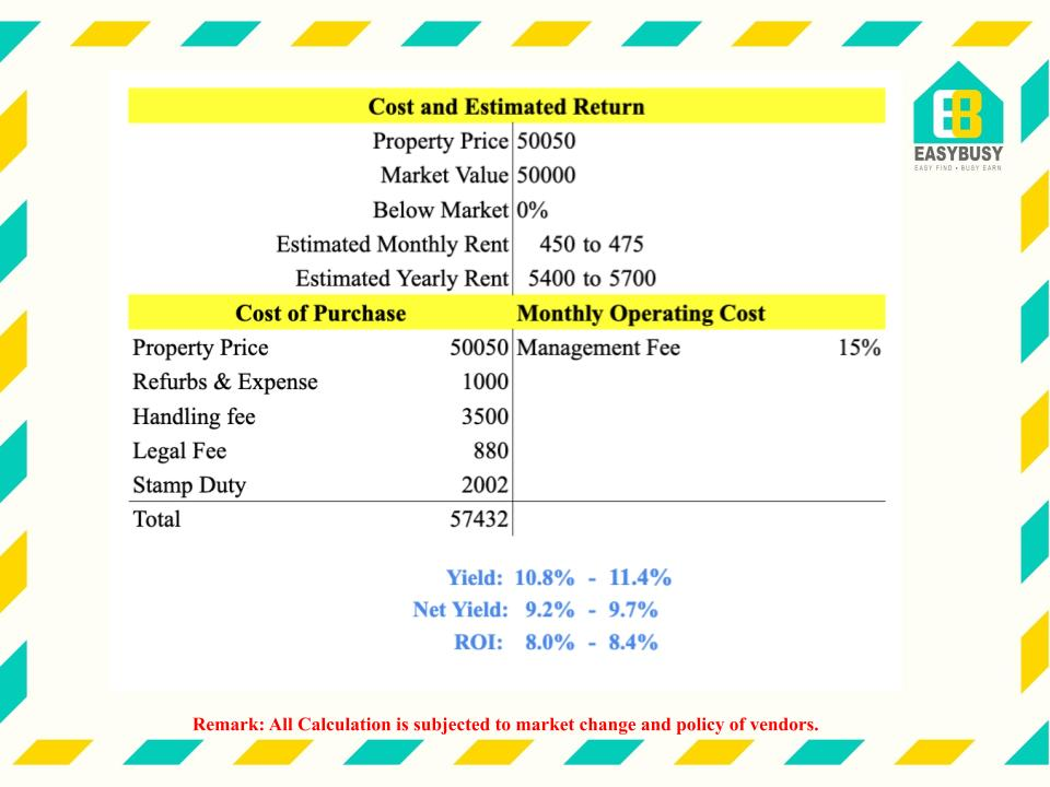 20200917 | Cost & Estimated Return of UK Property Investment | JiaYu