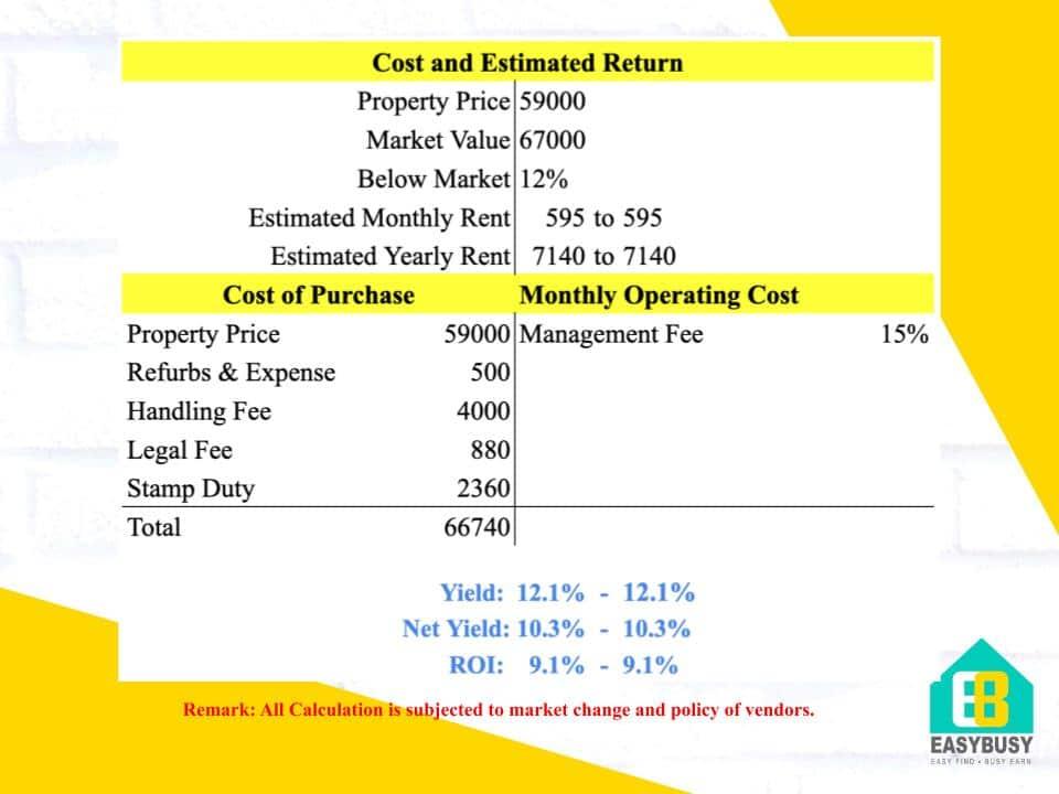20201128 | Cost & Estimated Return of UK Property Investment | JiaYu