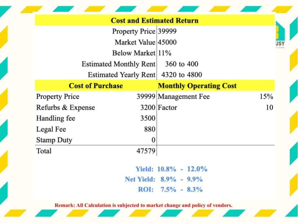 20201127 | Cost & Estimated Return of UK Property Investment | JiaYu