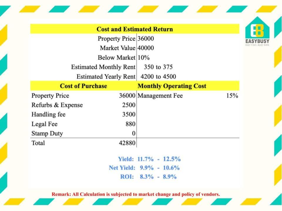 20201127   Cost & Estimated Return of UK Property Investment   JiaYu