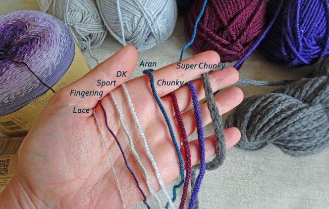 main-yarn-types