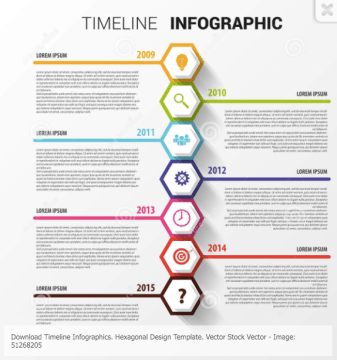 Kulíšek, O. (1956) Timeline infographics. Hexagonal design template. Vector. Available at: https://www.dreamstime.com/stock-illustration-timeline-infographics-hexagonal-design-template-vector-illustration-image51268205 (Accessed: 5 March 2017).