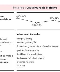 noisette ingrédients