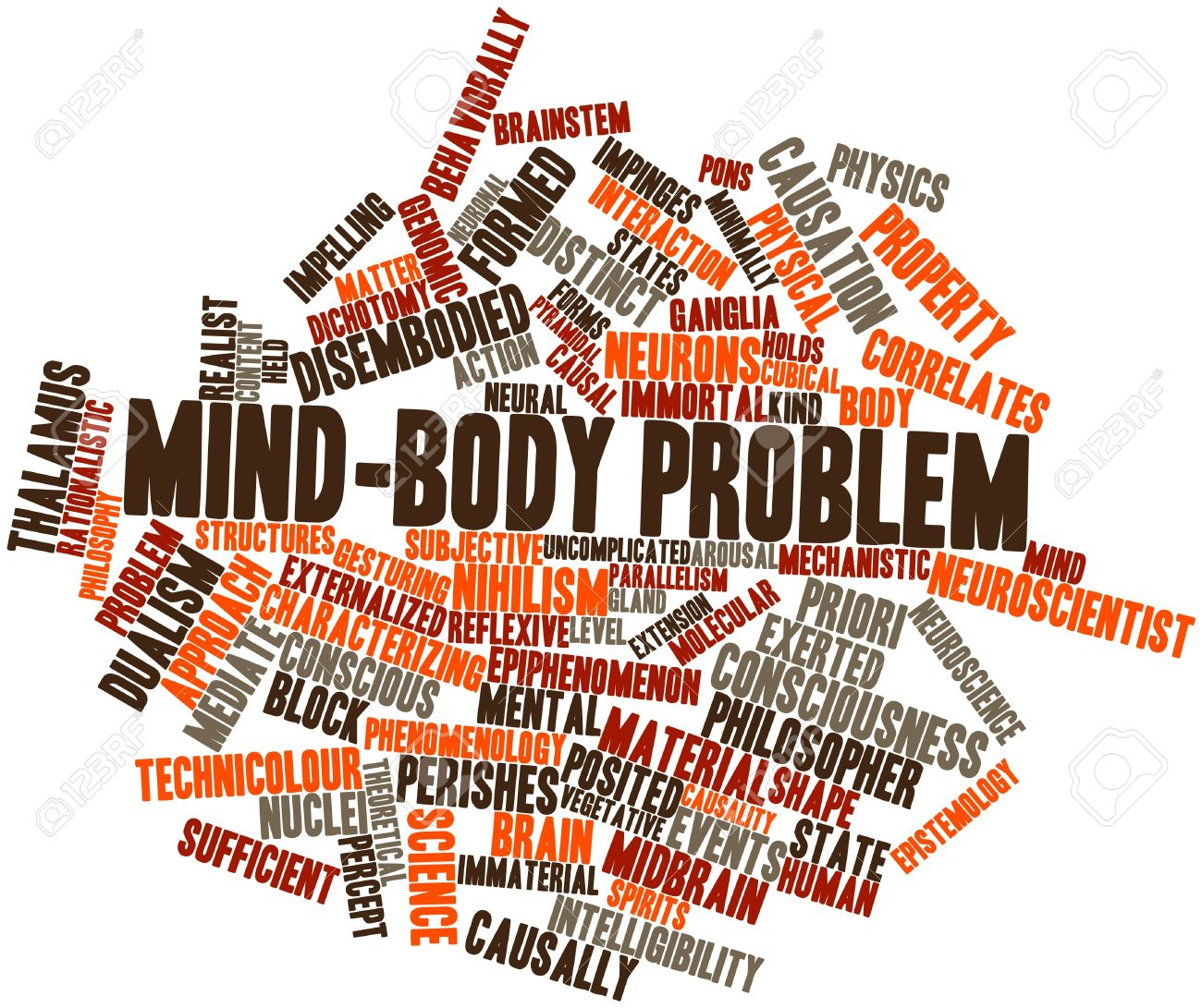 Philosophy Part 4 Dualism And The Mind Body Problem