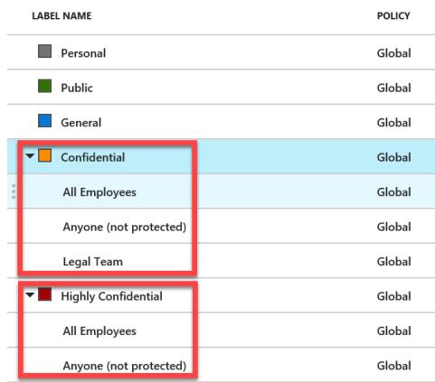 AIP Microsoft Sub-Labels