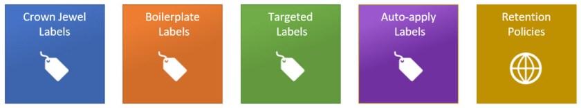Label Visio