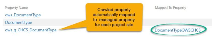 Crawled Property
