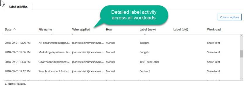 LabelActivityDashboardDetails
