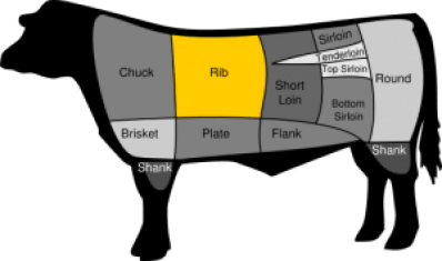 Section image of cow with cuts of meat labeled