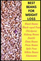 Best beans for weight loss