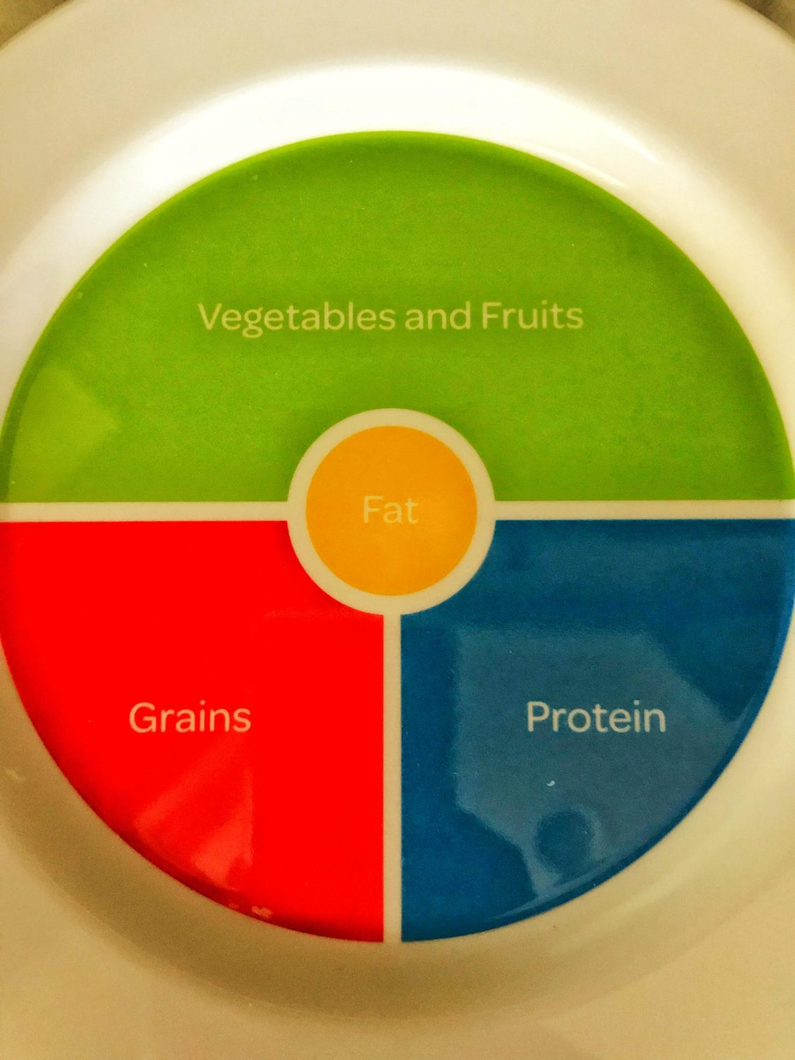 JoAnn's Food Bites Portion Plate