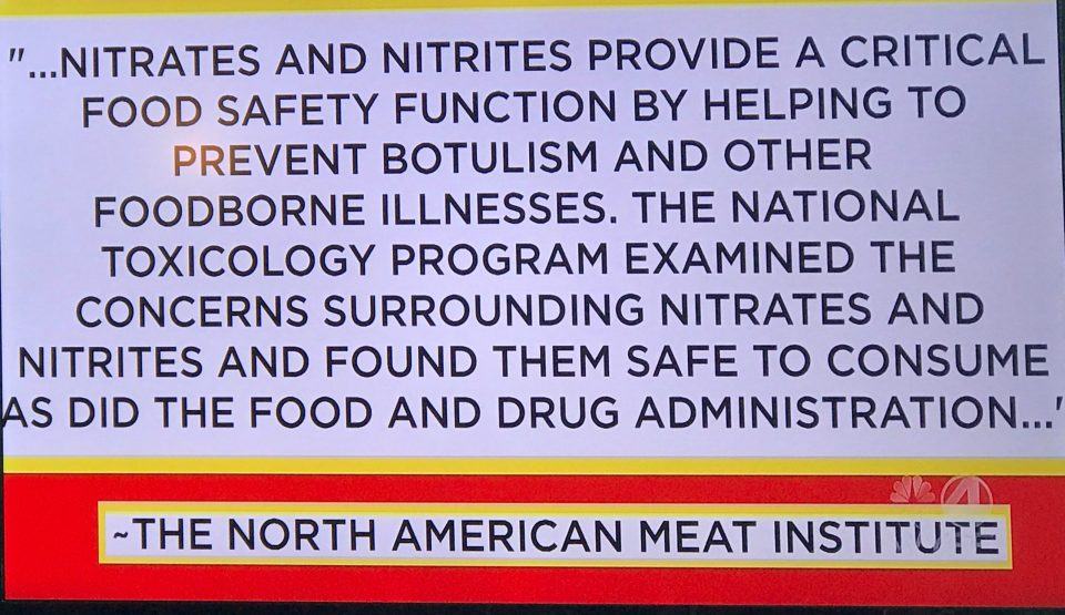 North American Meat Institute about nitrates in deli meats