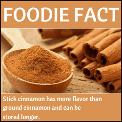 foodie fact box with cinnamon