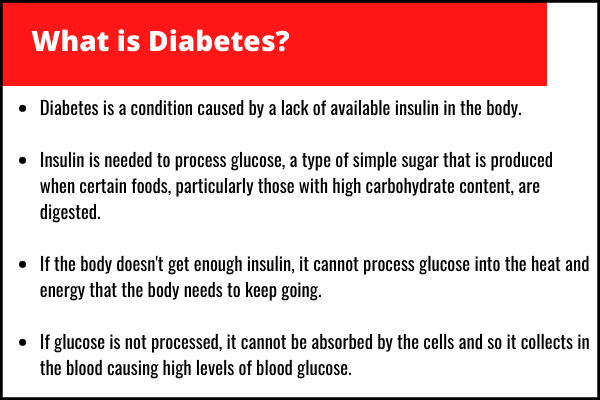text block of what is diabetes