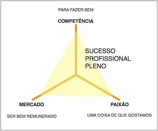 sucesso-2-pleno