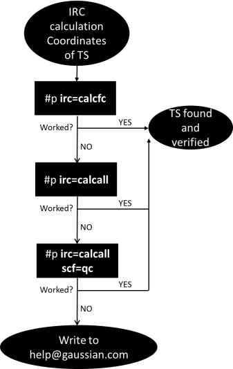 TS_IRC