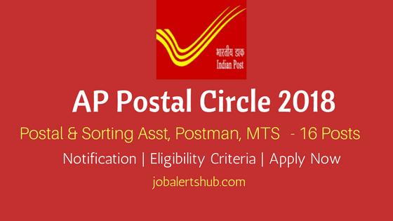AP Postal Circle MTS 2018 | Postal & Sorting Asst, Postman, MTS – 36 Vacancies | 10th/12th/ITI | Apply Now