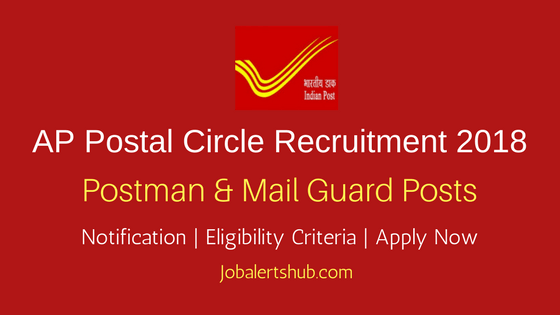 AP Postal Circle 2018 Postman & Mail Guard Jobs – 245 Vacancies | 10th Class | Apply Now