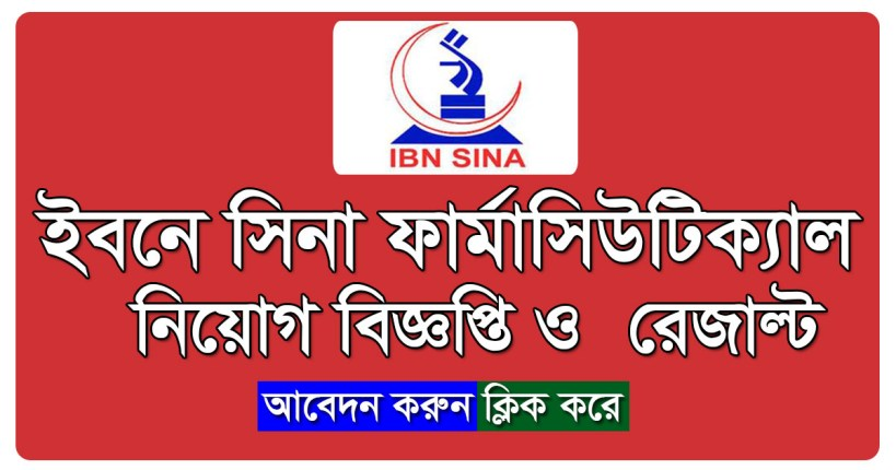 The Ibn Sina Pharmaceutical Ind Ltd. Job Circular on August 2019