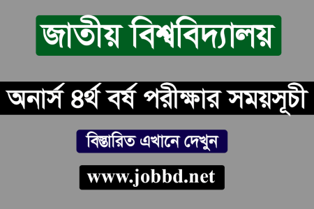 NU Honours 4th Year Exam Routine 2020 – www.nu.edu.bd