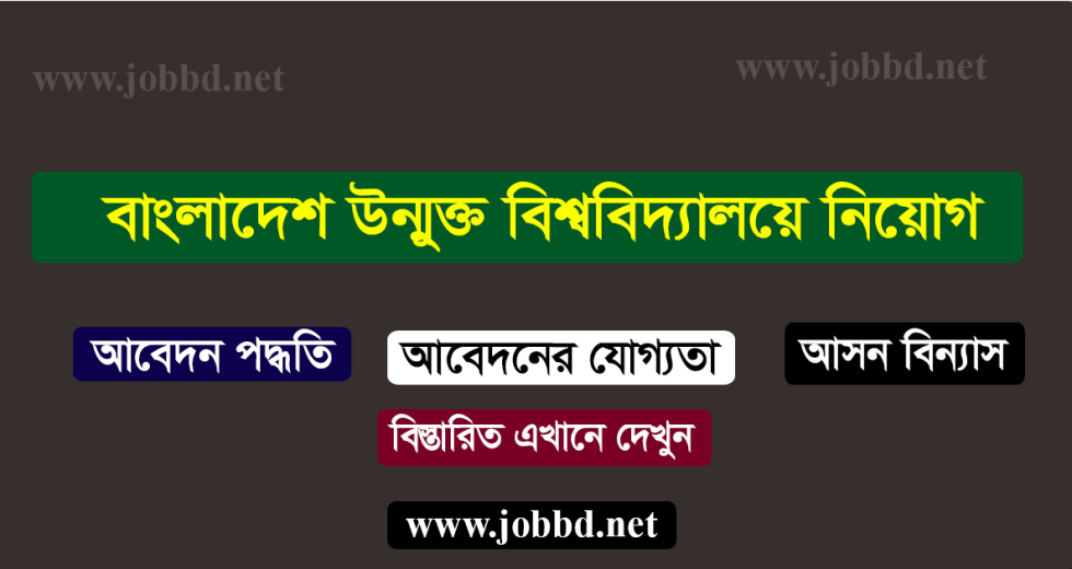 Bangladesh Open University Job Circular 2018 – bou.edu.bd