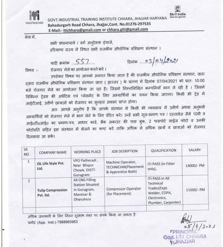 Govt ITI Chhara Jhajjar Haryana ITI Campus Placement