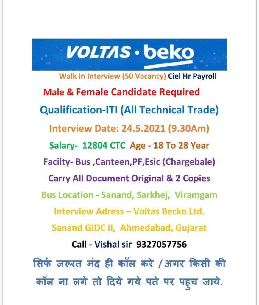 Male And Female Candidates Required