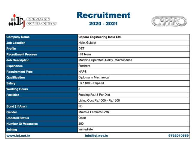 Diploma Mechanical Jobs In Caparo Engineering India Ltd