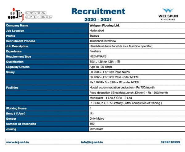 10th 12th or 12th + ITI Job Vacancy Only Male Candidates
