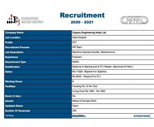 ITI Welder Machinist Fitter Diploma In Mechanical Job Vacancy