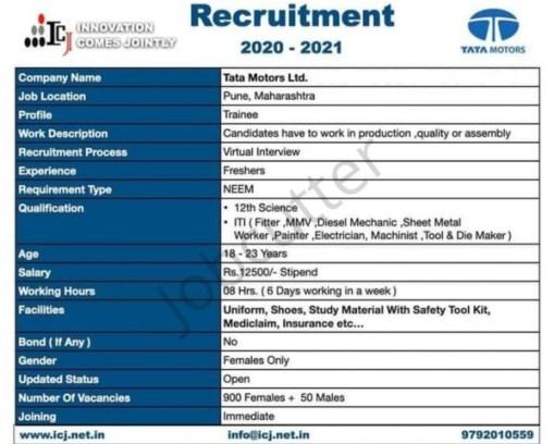 Tata Motors Ltd. Job Requirement Freshers Candidates