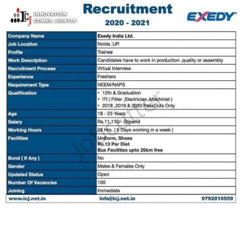 Exedy India Ltd. Job Requirement Freshers Candidates
