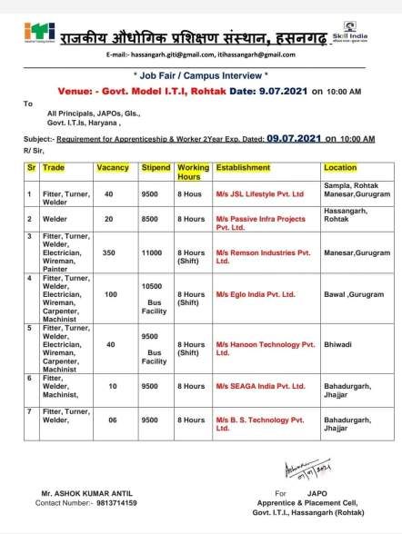 Rojgar Mela ITI Campus Placement In Haryana
