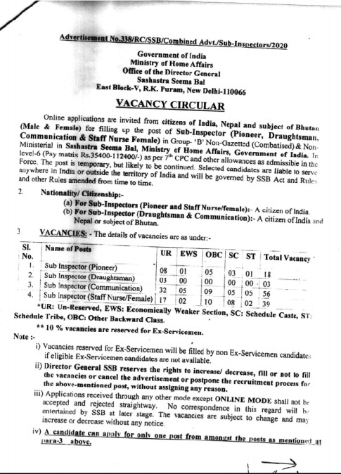 Sashastra Seema Bal Sub Inspector Recruitment 2021