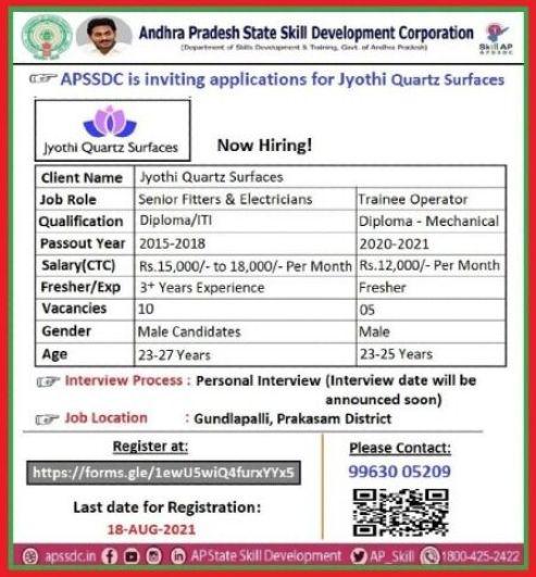 Diploma And ITI Jobs Recruitment 2021