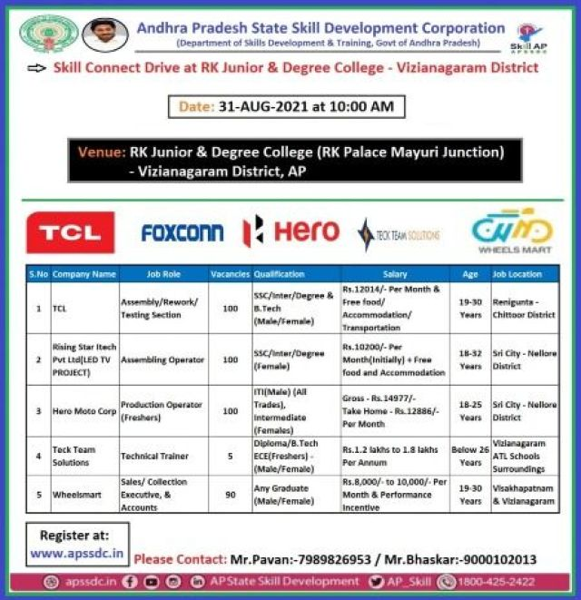 5 Company Campus Placement 2021 || Jobs Recruitment