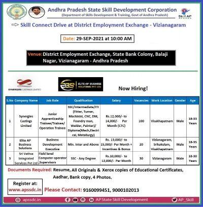 Jobs Recruitment 2021