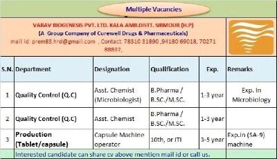 B Pharma