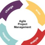 Agile Project Manager Job Description, Duties, and Responsibilities