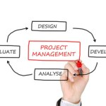 Technical Project Manager Job Description, Duties, and Responsibilities